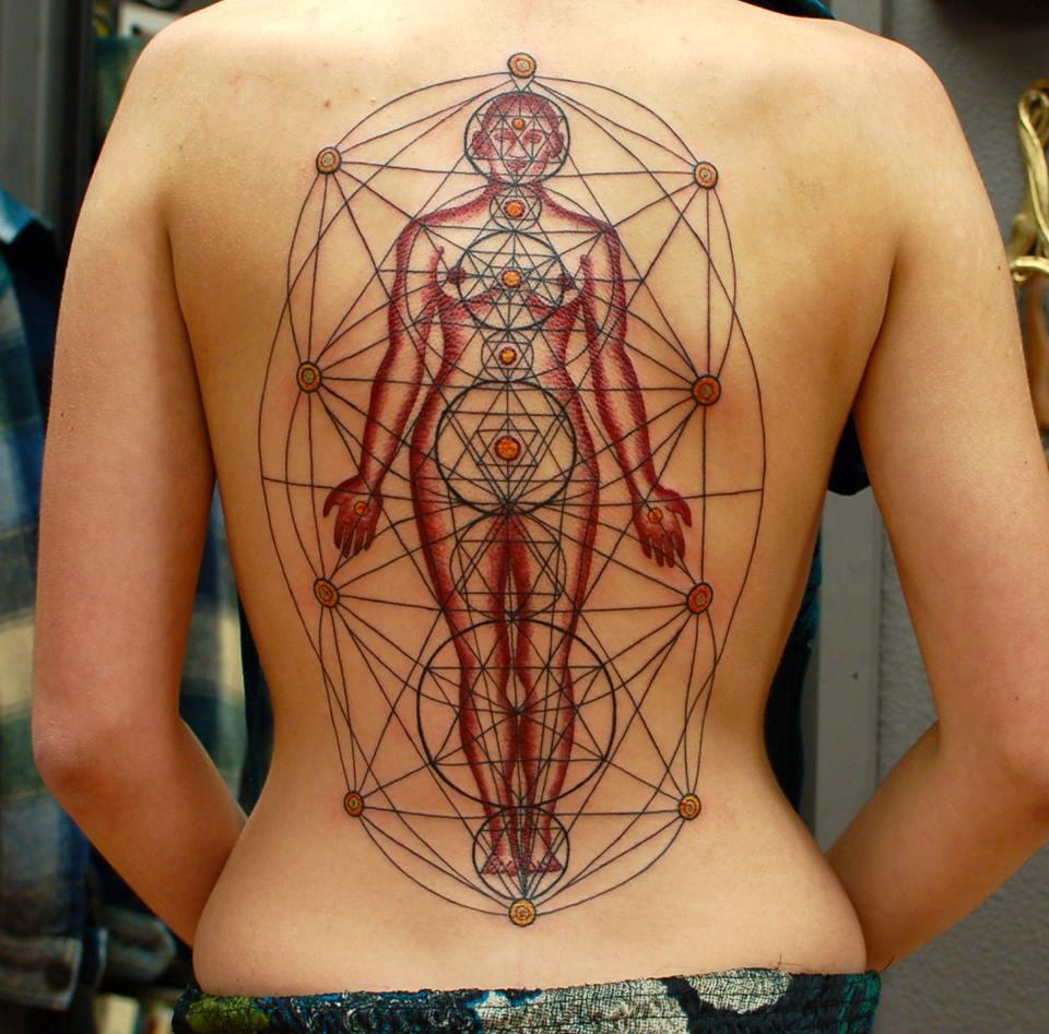 tattoo-chakras
